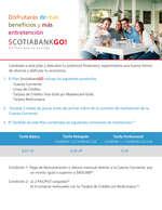 Ofertas de Scotiabank, Plan Scotiabank Go