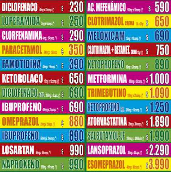 Ofertas de Farmacia Galenica, precios productos